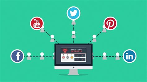 Digital Social Media Wallpaper by How To Use Social Media For Marketing And Transform Your