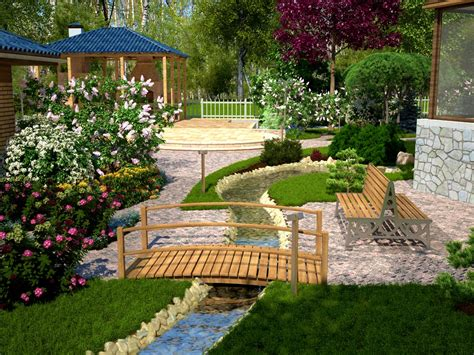 20 Landscape Designs for Backyard - DapOffice.com