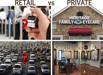 Private Retail Optometry Vs Eyecare Heritage Local