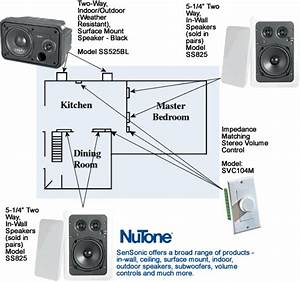 In Wall Speaker System Wiring Diagram