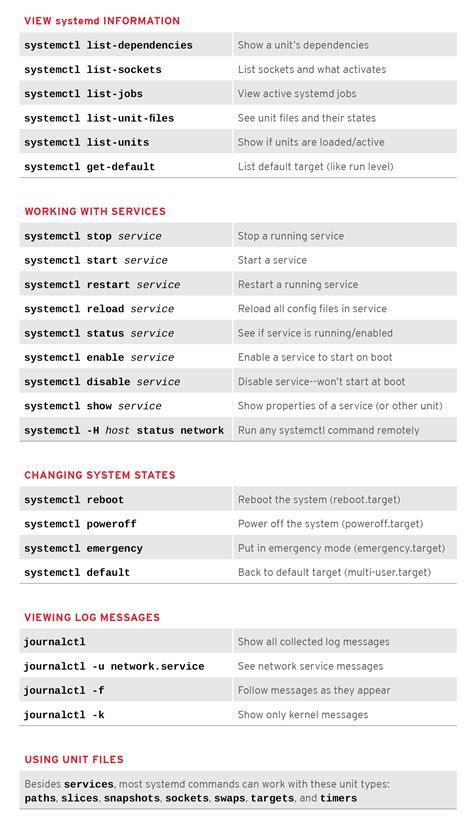 systemctl start stop service how to setup upstart script