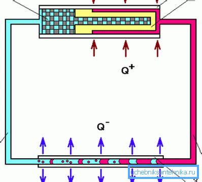 Статья . использование контурных тепловых труб в наземной технике