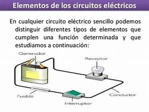 Tecnolog U00cda E Inform U00c1tica De Octavo  Corriente Electrica