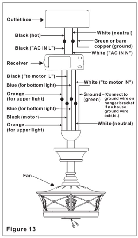 ceiling fan wiring diagram with remote how to connect ceiling fan with light and a remote the
