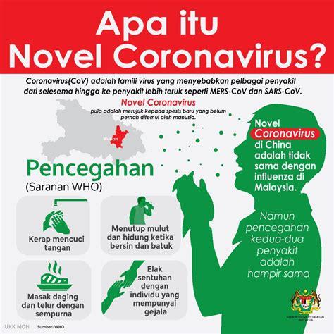maklumat coronavirus