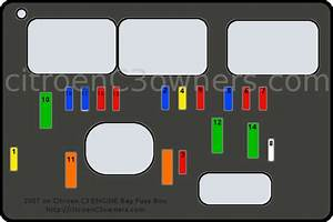 2007 To 2010  Facelift  Engine Bay Fuse Box Layout Help