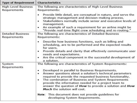 high level requirements template business requirements functional and non functional