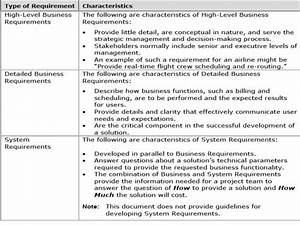 business requirements functional and non functional With high level business requirements document template