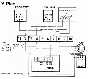 Wiring Plan Biflow Central Heating Systems