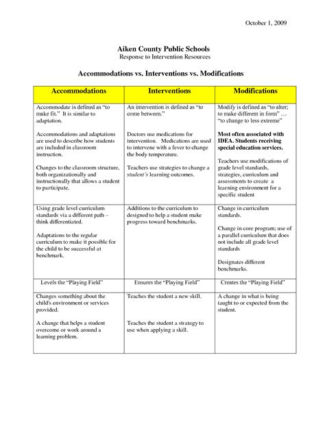 Modification Ontario by Special Education Accommodations Checklist