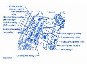 Nissan 350z 2005 Front Fuse Box  Block Circuit Breaker Diagram