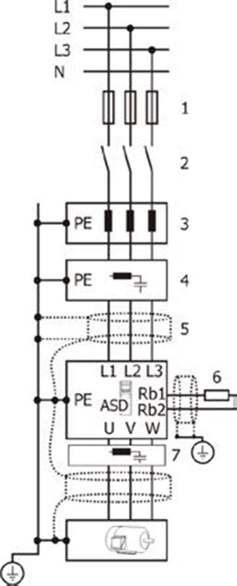 Variable Frequency Drive Emc Information