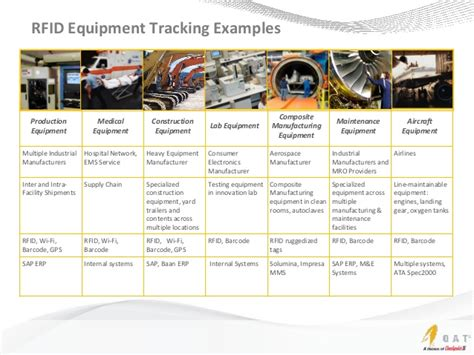 Using Rfid To Track Tools And Equipment. Make Your Own Website Page Home Equity Loans. Commercial Loans Los Angeles. Divorce Attorney Greensboro Nc. Network Security Appliances Ppc Seo Services. How To Build A Ecommerce Site. Car Insurance In Los Angeles. Short And Long Term Disability Insurance. Property Management Education Requirements