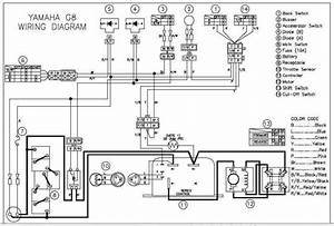 2006 Yamaha G22e Golf Cart Wiring Diagram
