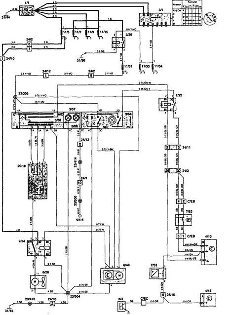 1995 Volvo 850 Wiring Diagram by Volvo 850 1995 Wiring Diagrams Hvac Controls