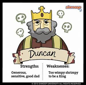 Duncan in Macbe... Macbeth Characters
