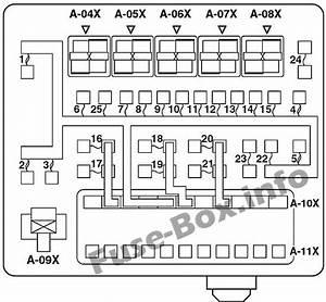 Fuse Box Diagram Mitsubishi Lancer Ix  2000