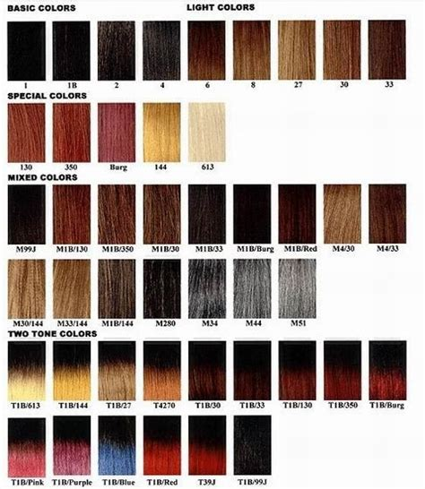 Hair Colors List Pictures by Yaki Hair Color Chart Lace Wigs Loreal Hair Color