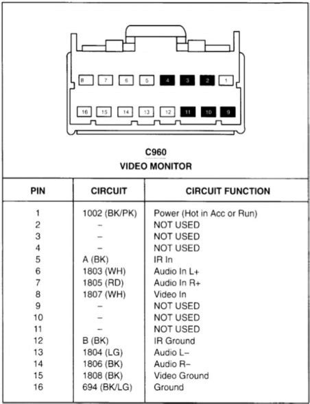 Wiring Diagram Sony Pin Kenwood Harness Kdc For