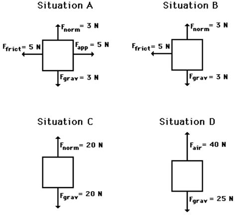 Physics Problems Sap Forces Force