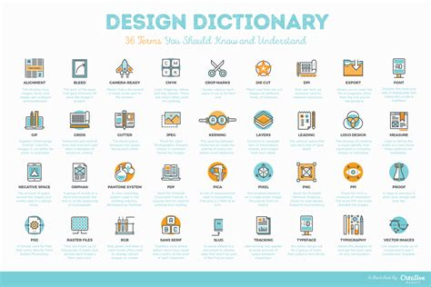 web design terms chart 36 design terms you should and understand