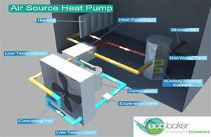 Air Heat Pump How It Works Diagram  Air  Free Engine Image For User Manual Download