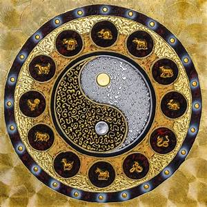 Yin Yang Symbol Zodiac Mandala Abstract Painting l Royal