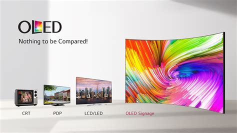 oled technology solution lg information display
