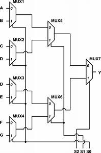 75  8 1 Multiplexer Circuit Diagram Truth Table