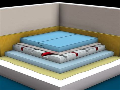 bodenaufbau fußbodenheizung neubau knauf knauf fertigteilestrich systeme