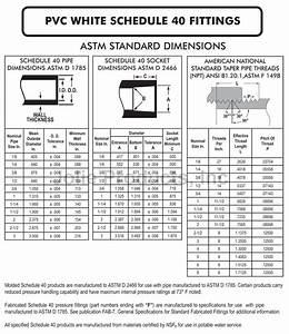 Schedule 40 Pvc - 90 Elbow - 2 U0026quot  X 1-1  2 U0026quot  Soc X Fpt