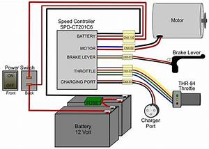 1600w Velocifero Throttle Wiring Diagram