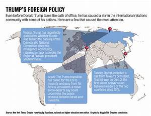 Breaking down Trump's foreign policy positions and ...
