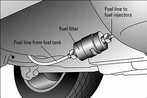 Great Photo Of How To Change Fuel Filter 29 Taken In 2016