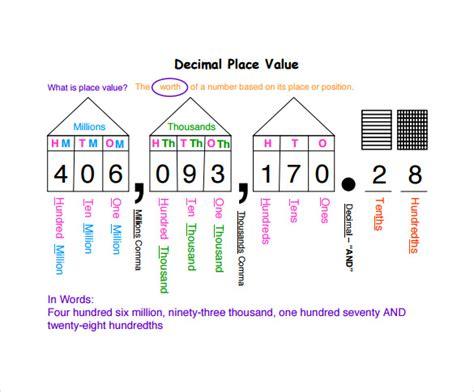decimal place  chart    documents