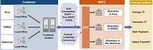 Mufg  Cash Management