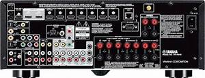 Yamaha Rx V Receiver Download Instruction Manual Pdf