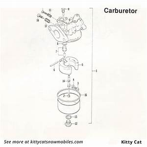 85 Kitty Cat Carburetor Parts