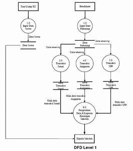 Eko Yuliyanto  Sistem Informasi Keuangan Beserta