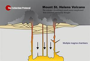 Mount St Helens U2019 Next Eruption Could Be Massive  U2013 4 Magma