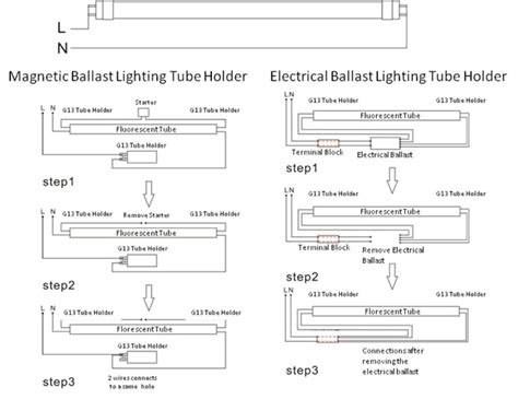 philips led wiring diagram 31 wiring diagram images
