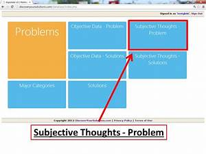 Analyze The Subjective Thoughts About Your Problem
