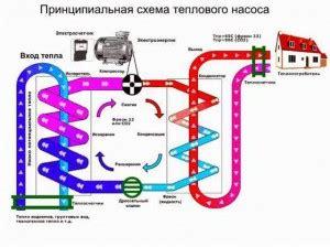Специальные вопросы систем энергосбережения и возобновляемой энергетики теория раздел 3. нетрадиционные и возобновляемые источники.