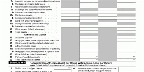 irs form for llc 1065 llc capital account spreadsheet printable spreadshee llc