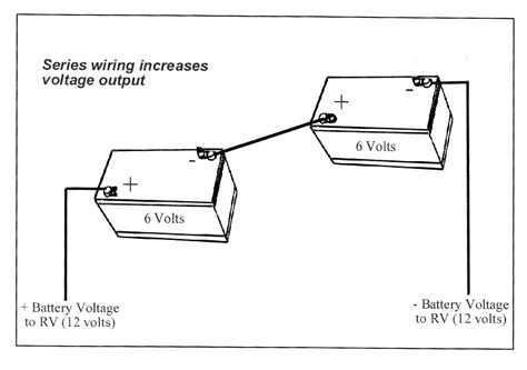 s tuppence 2 cents in brit rv transmission 12v to 6v batteries cing alone vw