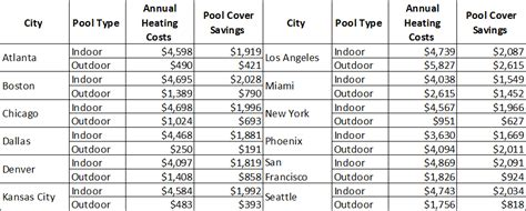 common pool sizes swimming pool and spa introduction