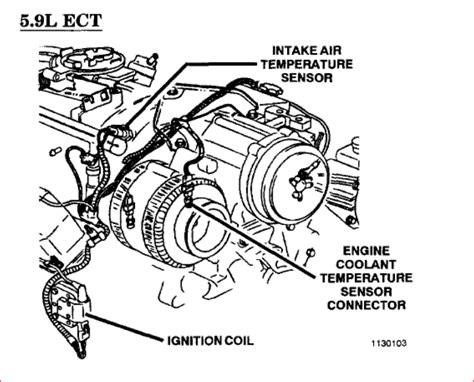 Durango Overheating Replace Fan Clutch Radiator
