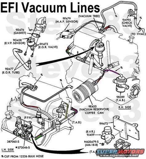 95 F150 Fuel System Diagram by Vacuum Line R R On 1988 F150 302 5 0l Ford Truck