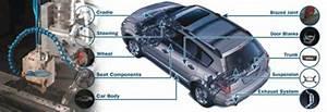 Intelligent Controls Improve Automotive Robotic Welding