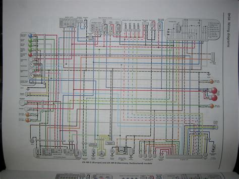 anyone a zx9r c1 wireing diagram